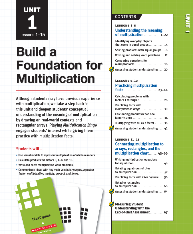 Foundational Math Help for Middle & High School Students