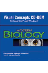 Modern Biology Visual Concepts CD-ROM