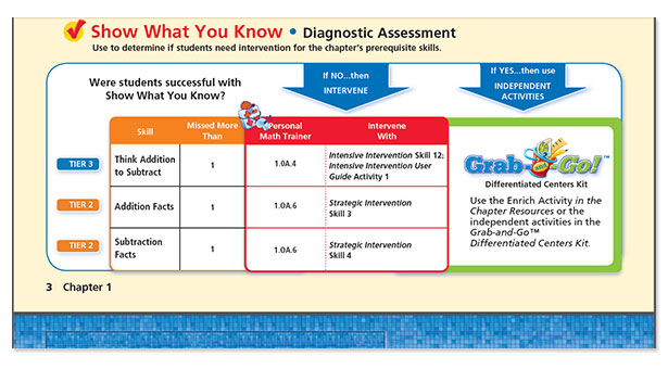 Show What You Know - Diagnostic Assessment