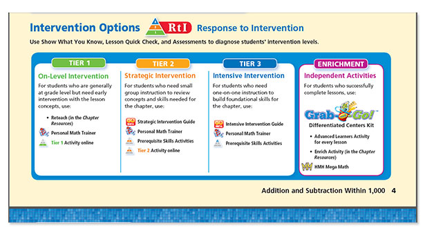 RtI Intervention Options