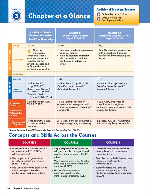 Math in Focus Grades Ku20138 : Singapore Math Curriculum