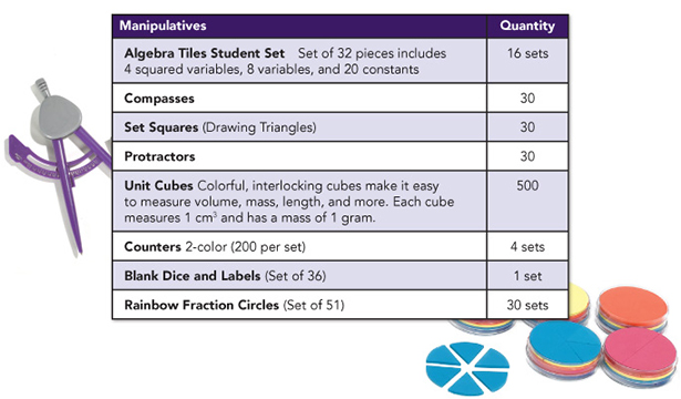 30–Student Manipulative Kit