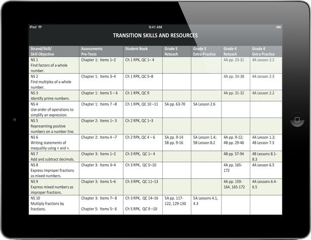 math worksheet : math in focus grades k 8  singapore math curriculum : Math In Focus Worksheets