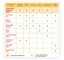 Literacy by Design Balanced Literacy Programs for Grades K-5