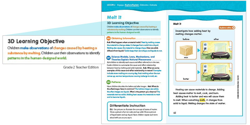 3D learning objectives