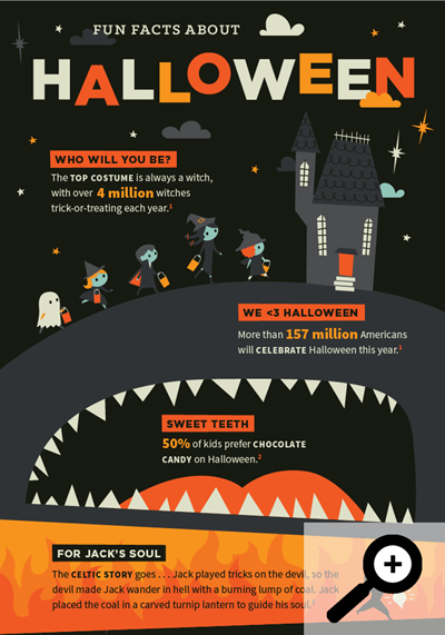 Halloween Facts and Fun for Young Learners | The Spark